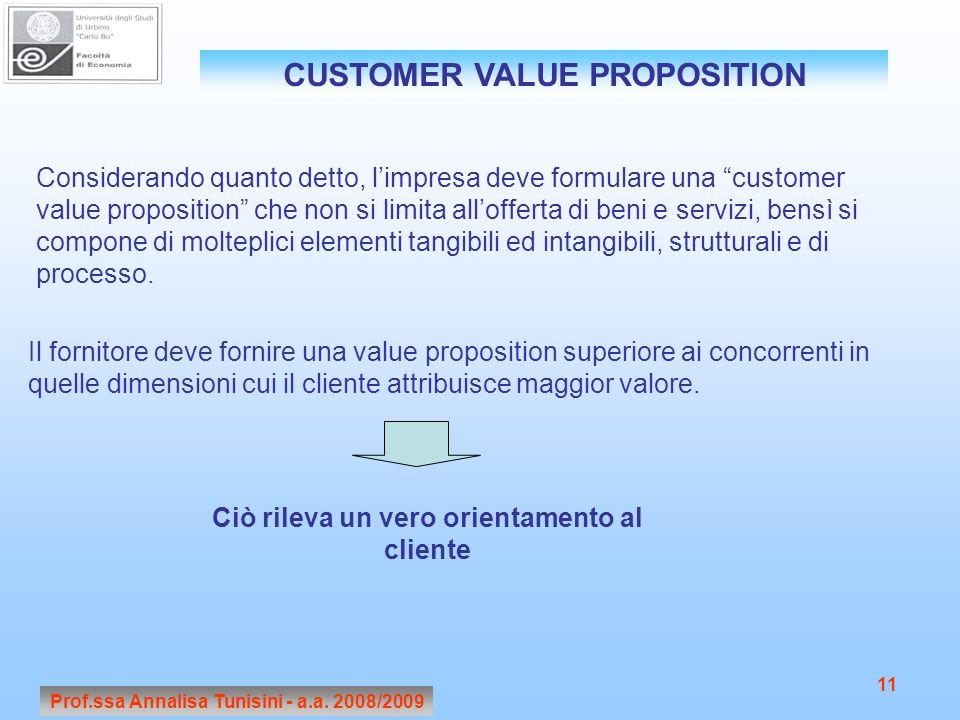 Prof.ssa Annalisa Tunisini - a.a. 2008/2009 11 CUSTOMER VALUE PROPOSITION Considerando quanto detto, limpresa deve formulare una customer value propos