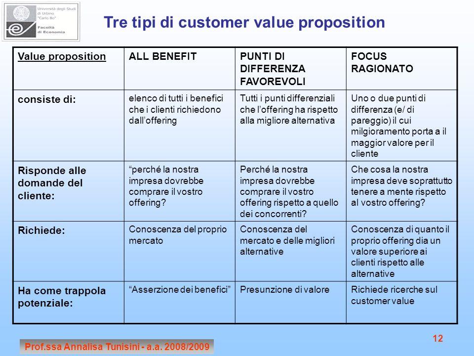 Prof.ssa Annalisa Tunisini - a.a. 2008/2009 12 Tre tipi di customer value proposition Value propositionALL BENEFITPUNTI DI DIFFERENZA FAVOREVOLI FOCUS
