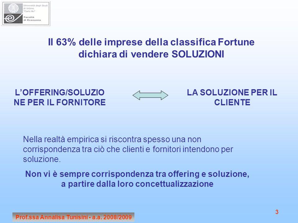 Prof.ssa Annalisa Tunisini - a.a. 2008/2009 3 Il 63% delle imprese della classifica Fortune dichiara di vendere SOLUZIONI Nella realtà empirica si ris