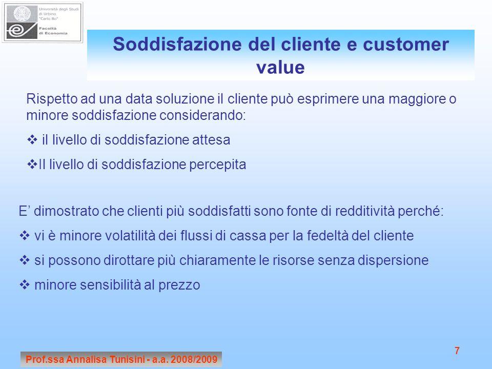 Prof.ssa Annalisa Tunisini - a.a. 2008/2009 7 Soddisfazione del cliente e customer value Rispetto ad una data soluzione il cliente può esprimere una m