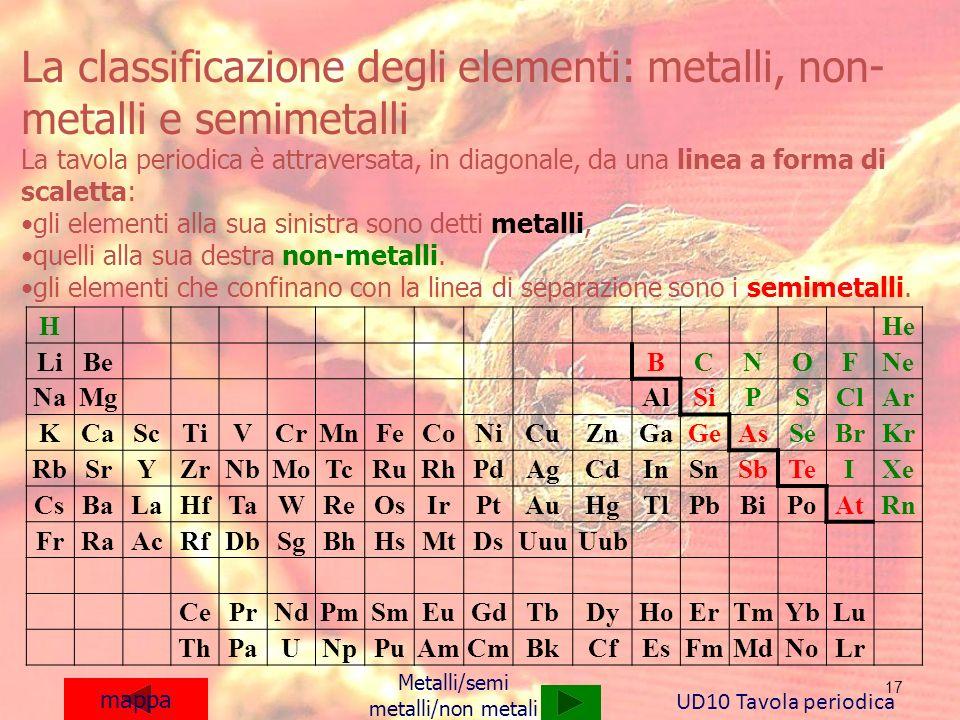 17 mappa La classificazione degli elementi: metalli, non- metalli e semimetalli La tavola periodica è attraversata, in diagonale, da una linea a forma