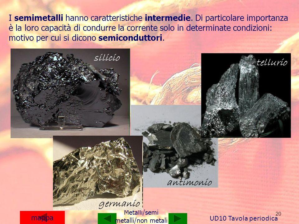 20 mappa I semimetalli hanno caratteristiche intermedie. Di particolare importanza è la loro capacità di condurre la corrente solo in determinate cond