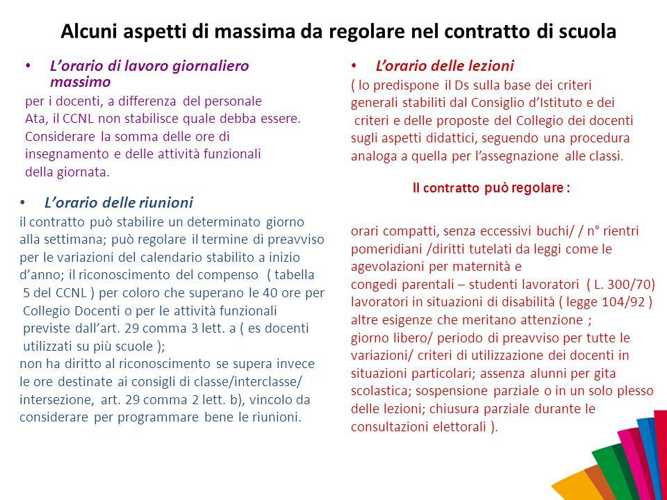 Alcuni aspetti di massima da regolare nel contratto di scuola Lorario di lavoro giornaliero massimo per i docenti, a differenza del personale Ata, il