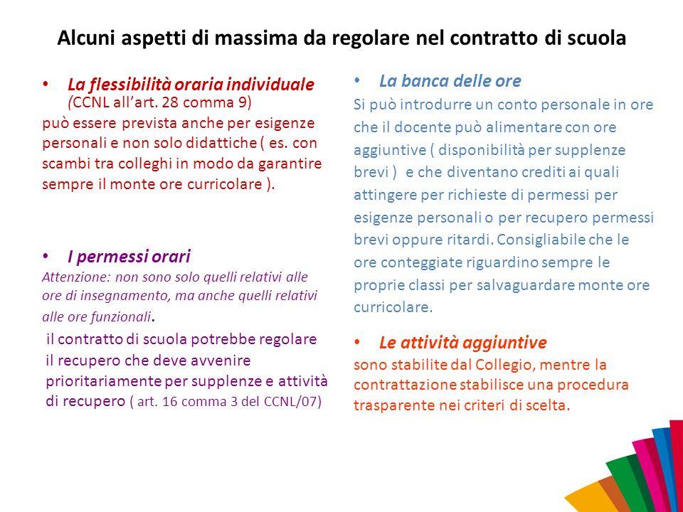 Alcuni aspetti di massima da regolare nel contratto di scuola Le attività aggiuntive sono stabilite dal Collegio, mentre la contrattazione stabilisce