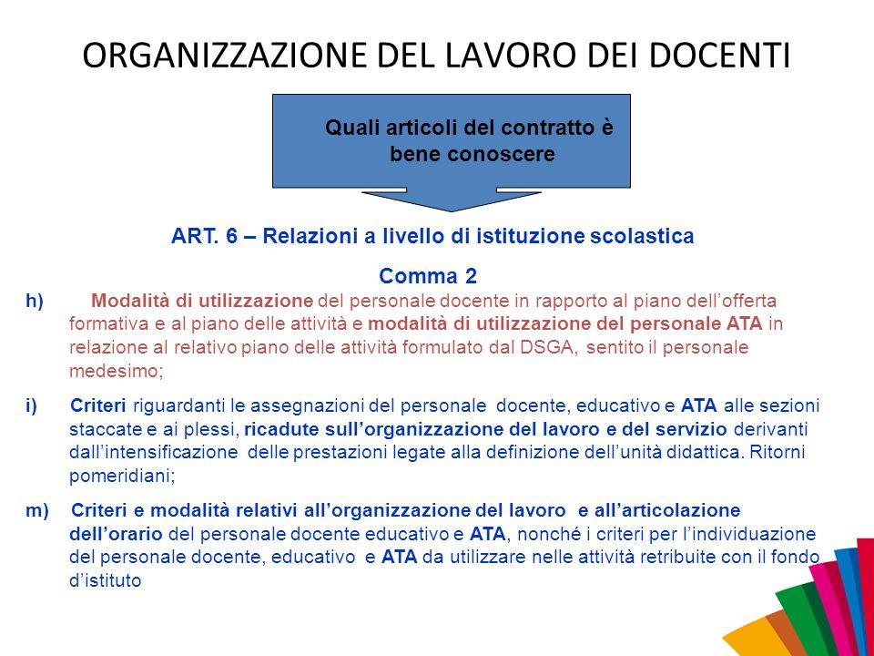 ORGANIZZAZIONE DEL LAVORO DEI DOCENTI Quali articoli del contratto è bene conoscere ART. 6 – Relazioni a livello di istituzione scolastica Comma 2 h)