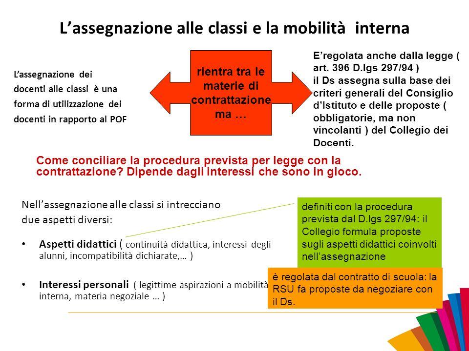 Lassegnazione alle classi e la mobilità interna Nellassegnazione alle classi si intrecciano due aspetti diversi: Aspetti didattici ( continuità didatt