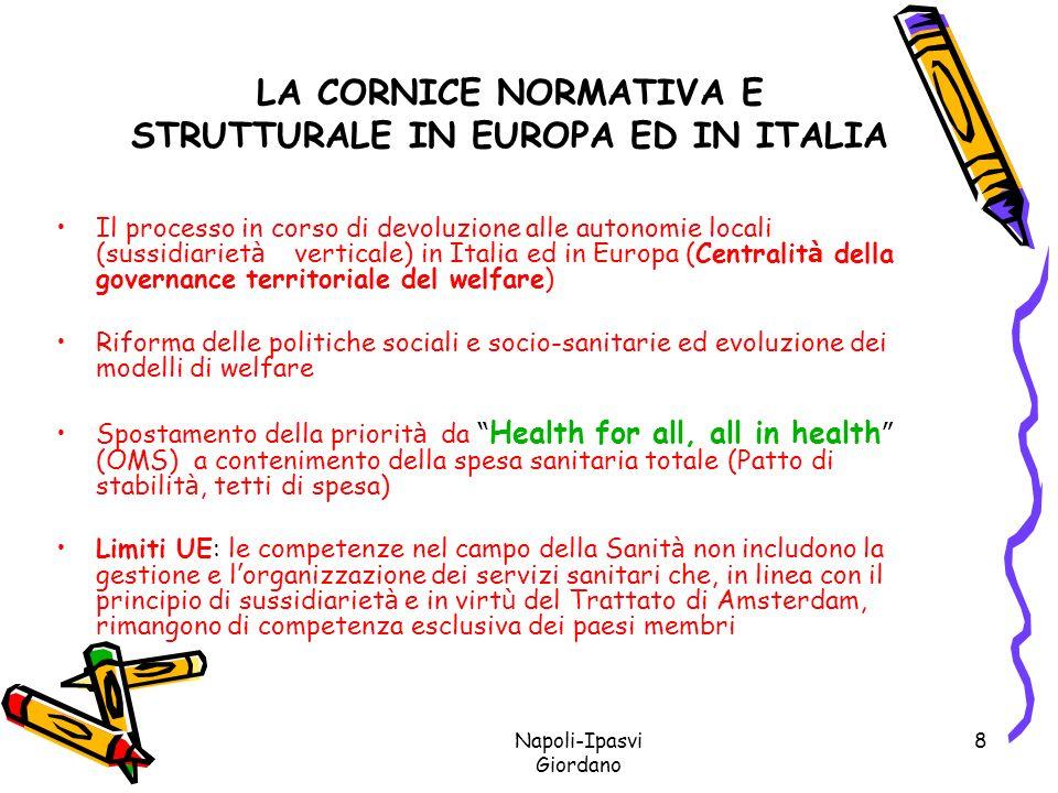 Napoli-Ipasvi Giordano 59 Governo clinico = Ricerca Buona Sanità E possibile, quindi, solo attraverso una corretta integrazione fra le professioni sanitarie.