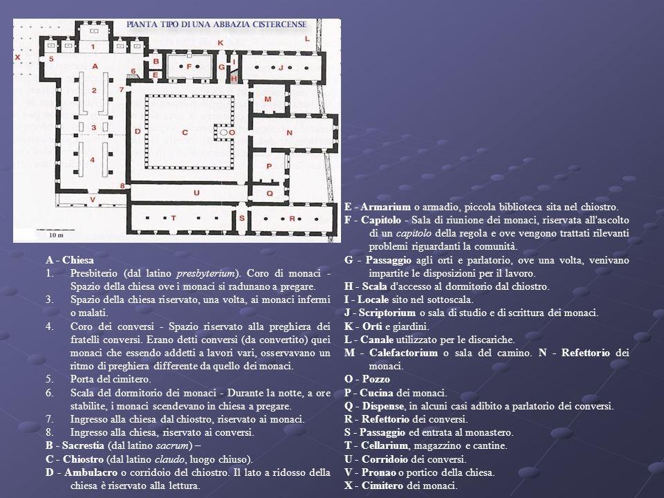 A - Chiesa 1.Presbiterio (dal latino presbyterium).