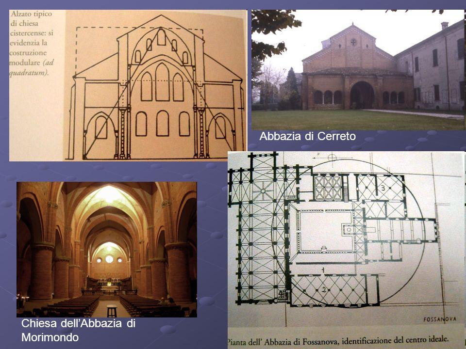 Chiesa dellAbbazia di Morimondo Abbazia di Cerreto