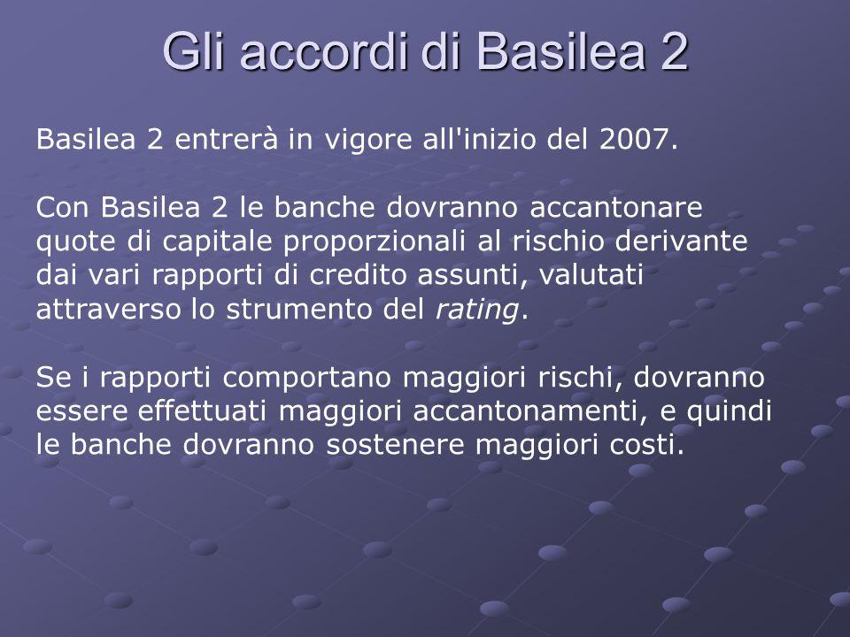 Gli accordi di Basilea 2 Basilea 2 entrerà in vigore all'inizio del 2007. Con Basilea 2 le banche dovranno accantonare quote di capitale proporzionali