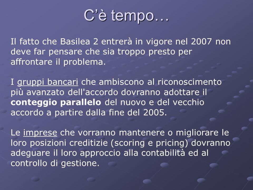 Cè tempo… Il fatto che Basilea 2 entrerà in vigore nel 2007 non deve far pensare che sia troppo presto per affrontare il problema. I gruppi bancari ch