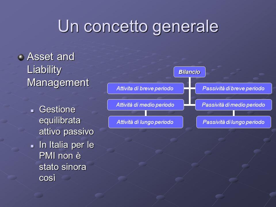Un concetto generale Asset and Liability Management Gestione equilibrata attivo passivo Gestione equilibrata attivo passivo In Italia per le PMI non è