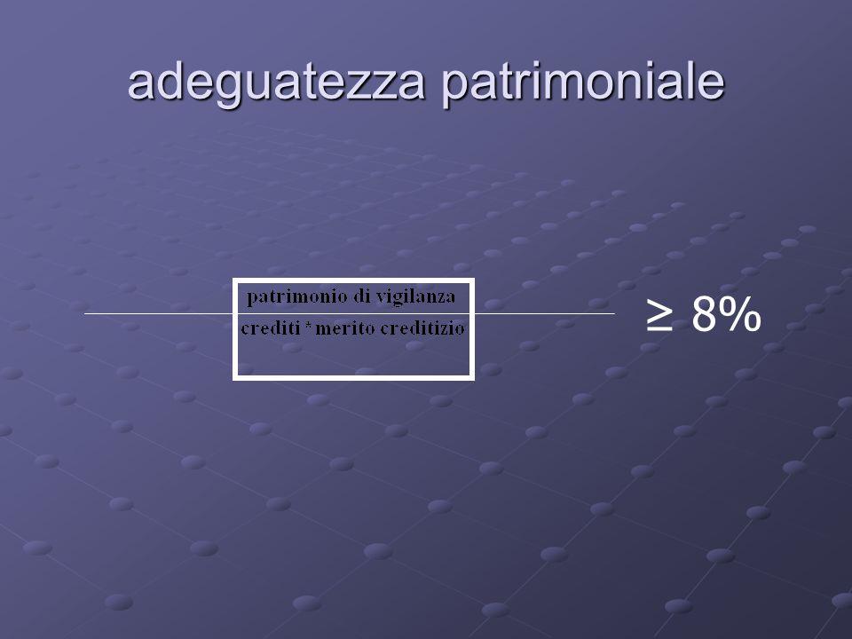 adeguatezza patrimoniale 8%