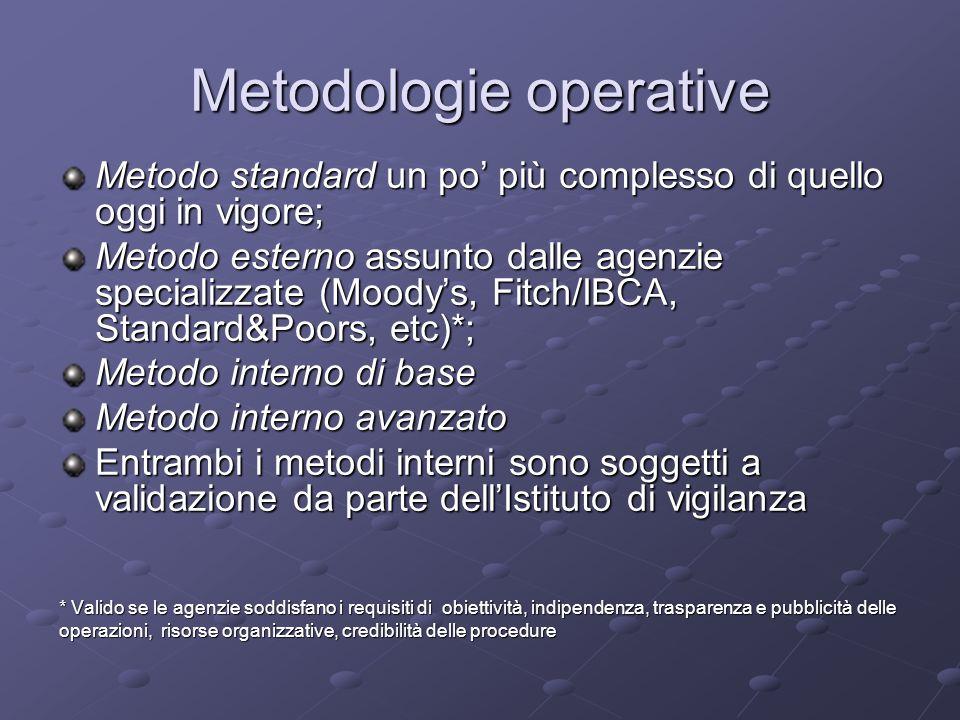 Metodologie operative Metodo standard un po più complesso di quello oggi in vigore; Metodo esterno assunto dalle agenzie specializzate (Moodys, Fitch/