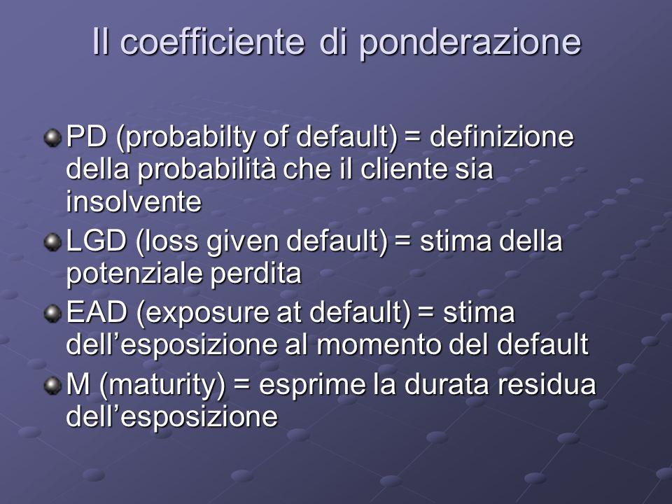 Il coefficiente di ponderazione PD (probabilty of default) = definizione della probabilità che il cliente sia insolvente LGD (loss given default) = st