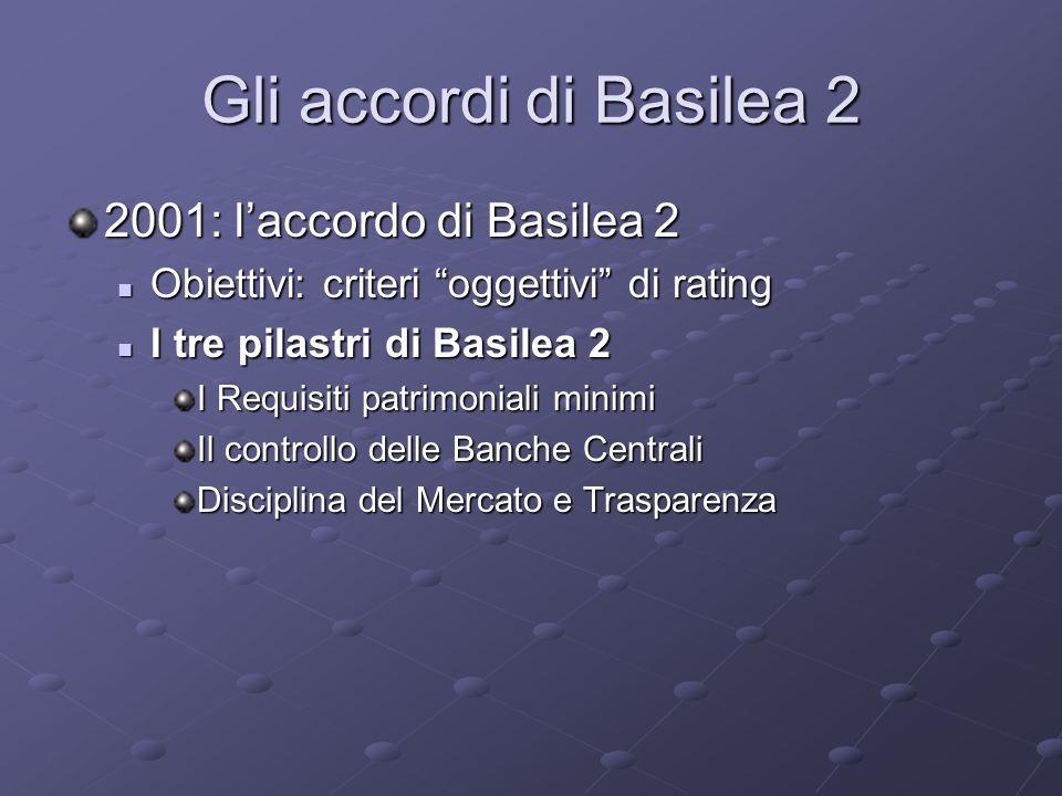 Gli accordi di Basilea 2 2001: laccordo di Basilea 2 Obiettivi: criteri oggettivi di rating Obiettivi: criteri oggettivi di rating I tre pilastri di B
