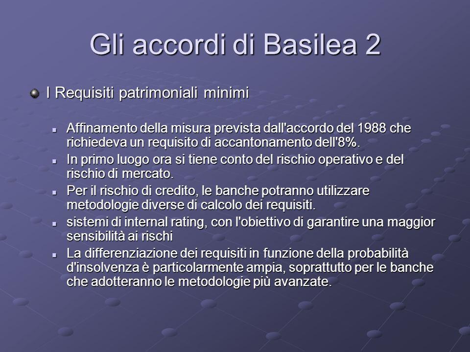 Gli accordi di Basilea 2 I Requisiti patrimoniali minimi Affinamento della misura prevista dall'accordo del 1988 che richiedeva un requisito di accant