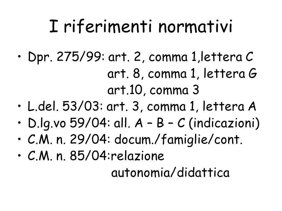 I riferimenti normativi Dpr. 275/99: art. 2, comma 1,lettera C art. 8, comma 1, lettera G art.10, comma 3 L.del. 53/03: art. 3, comma 1, lettera A D.l