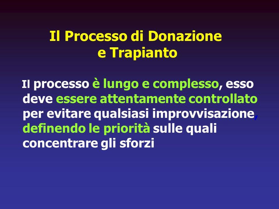 Il processo è lungo e complesso, esso deve essere attentamente controllato per evitare qualsiasi improvvisazione, definendo le priorità sulle quali co