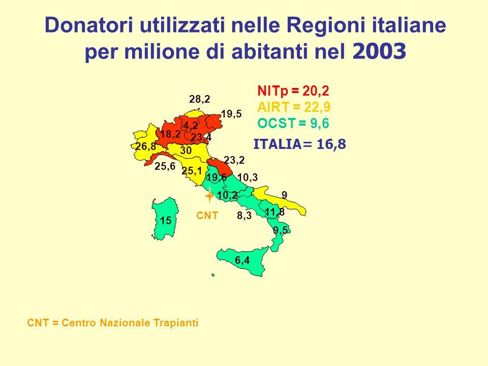 Come si posiziona lItalia in Europa.