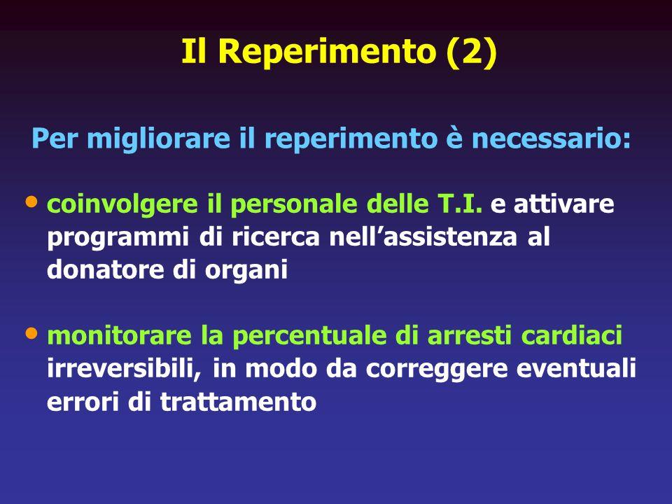 coinvolgere il personale delle T.I. e attivare programmi di ricerca nellassistenza al donatore di organi monitorare la percentuale di arresti cardiaci