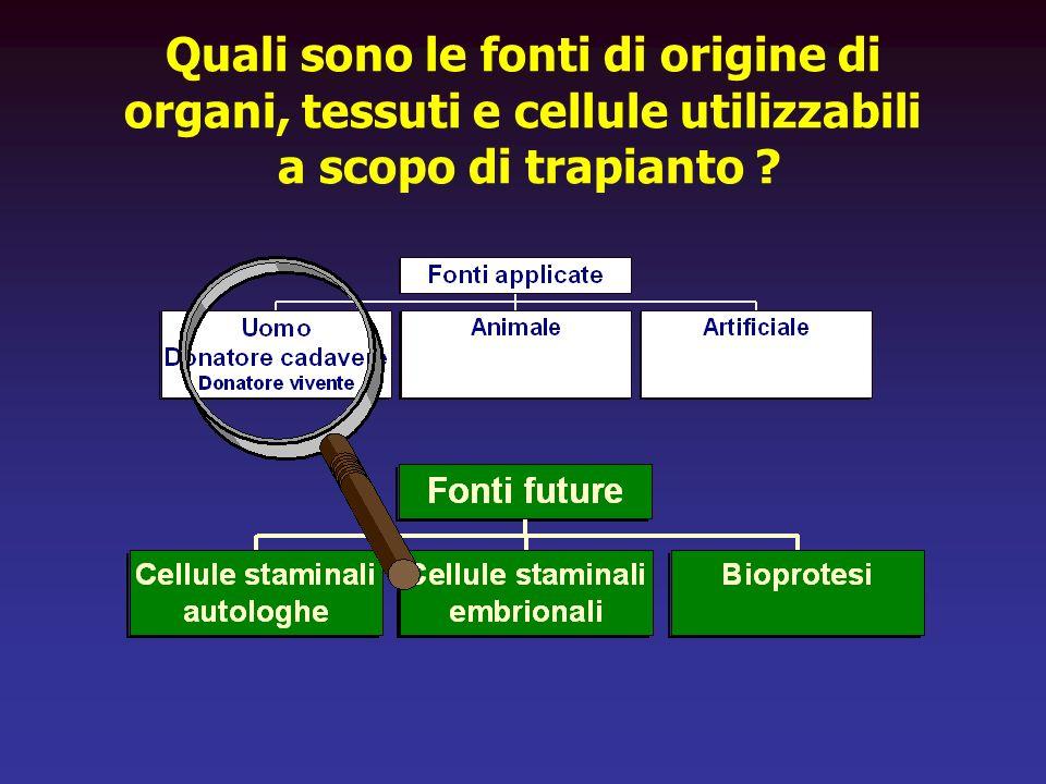 Quali sono le fonti di origine di organi, tessuti e cellule utilizzabili a scopo di trapianto ?