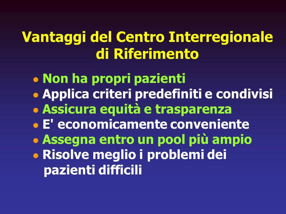 Non ha propri pazienti Applica criteri predefiniti e condivisi Assicura equità e trasparenza E' economicamente conveniente Assegna entro un pool più a