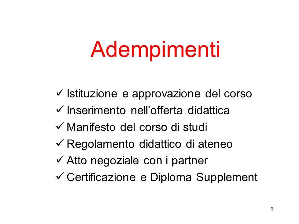 5 Adempimenti Istituzione e approvazione del corso Inserimento nellofferta didattica Manifesto del corso di studi Regolamento didattico di ateneo Atto
