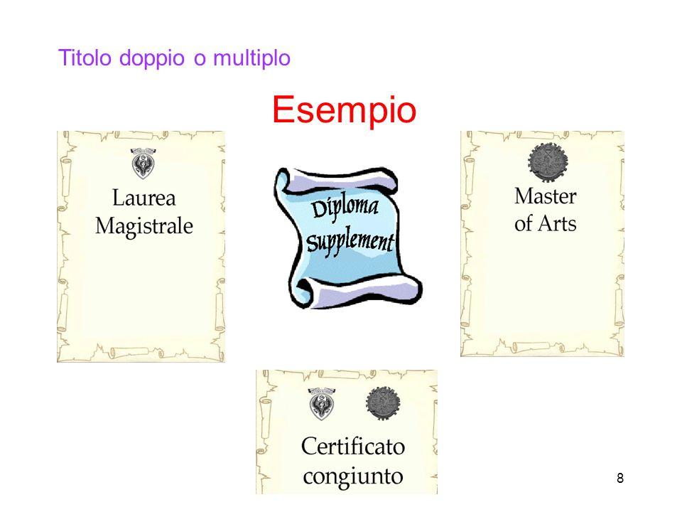 8 Esempio Titolo doppio o multiplo