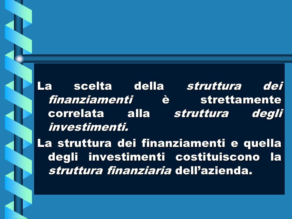 La scelta della struttura dei finanziamenti è strettamente correlata alla struttura degli investimenti. La struttura dei finanziamenti e quella degli
