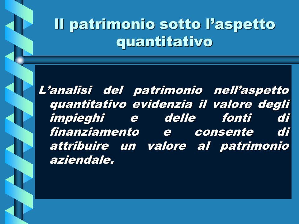Il patrimonio sotto laspetto quantitativo Lanalisi del patrimonio nellaspetto quantitativo evidenzia il valore degli impieghi e delle fonti di finanzi