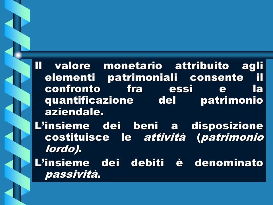 Il valore monetario attribuito agli elementi patrimoniali consente il confronto fra essi e la quantificazione del patrimonio aziendale. Linsieme dei b