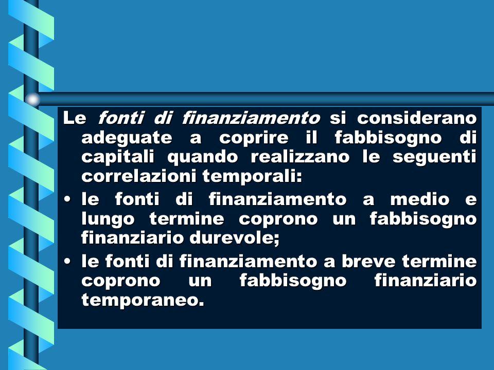 Le fonti di finanziamento si considerano adeguate a coprire il fabbisogno di capitali quando realizzano le seguenti correlazioni temporali: le fonti d