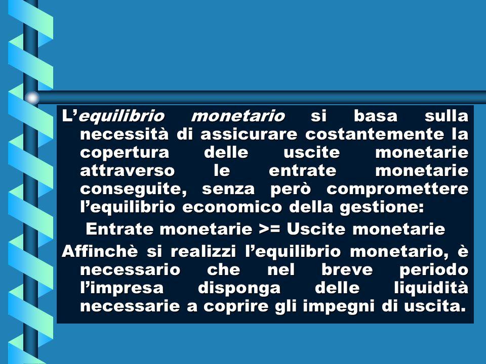 Lequilibrio monetario si basa sulla necessità di assicurare costantemente la copertura delle uscite monetarie attraverso le entrate monetarie consegui