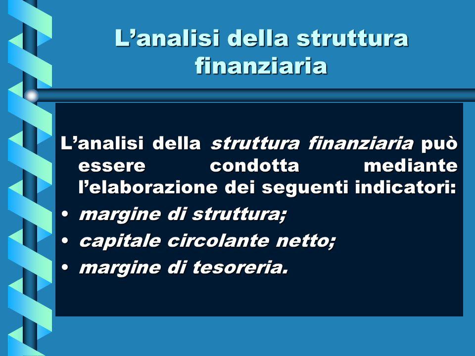 Lanalisi della struttura finanziaria Lanalisi della struttura finanziaria può essere condotta mediante lelaborazione dei seguenti indicatori: margine