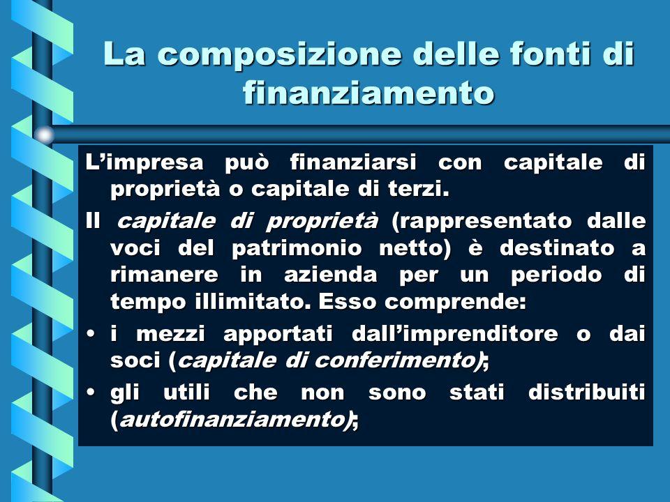 La composizione delle fonti di finanziamento Limpresa può finanziarsi con capitale di proprietà o capitale di terzi. Il capitale di proprietà (rappres