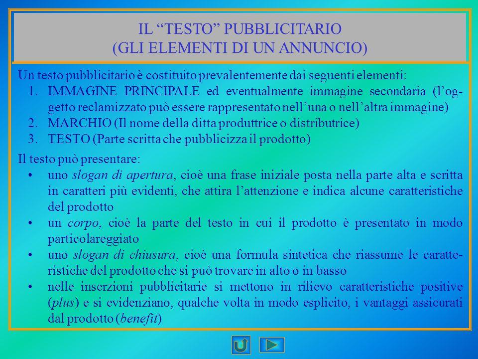 IL TESTO PUBBLICITARIO (GLI ELEMENTI DI UN ANNUNCIO) Un testo pubblicitario è costituito prevalentemente dai seguenti elementi: uno slogan di apertura