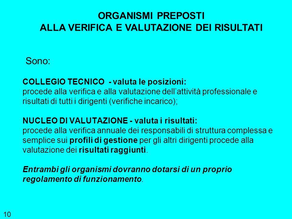 10 Sono: COLLEGIO TECNICO - valuta le posizioni: procede alla verifica e alla valutazione dellattività professionale e risultati di tutti i dirigenti