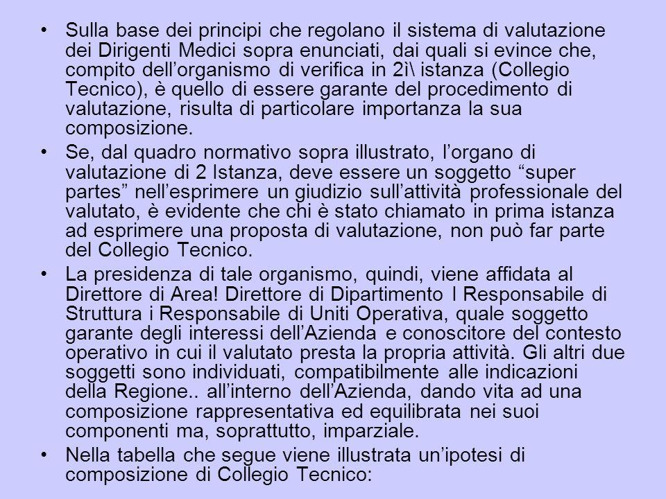 Sulla base dei principi che regolano il sistema di valutazione dei Dirigenti Medici sopra enunciati, dai quali si evince che, compito dellorganismo di
