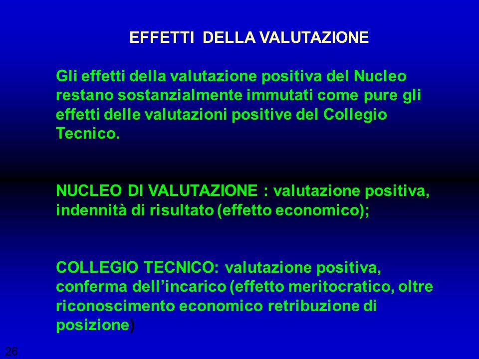 26 EFFETTI DELLA VALUTAZIONE Gli effetti della valutazione positiva del Nucleo restano sostanzialmente immutati come pure gli effetti delle valutazion