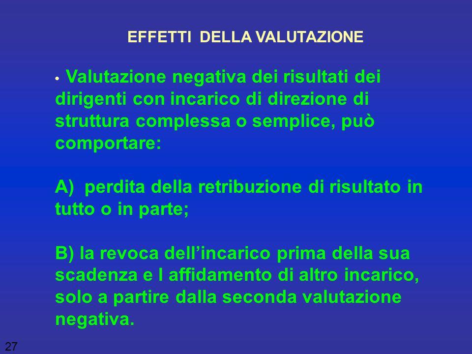 27 EFFETTI DELLA VALUTAZIONE Valutazione negativa dei risultati dei dirigenti con incarico di direzione di struttura complessa o semplice, può comport