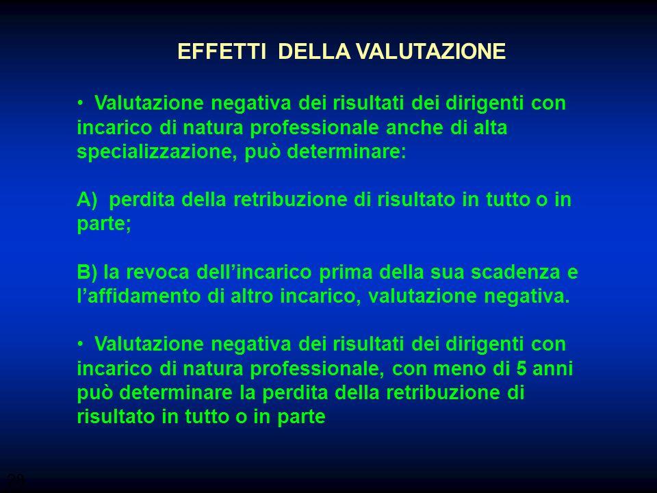 28 EFFETTI DELLA VALUTAZIONE Valutazione negativa dei risultati dei dirigenti con incarico di natura professionale anche di alta specializzazione, può