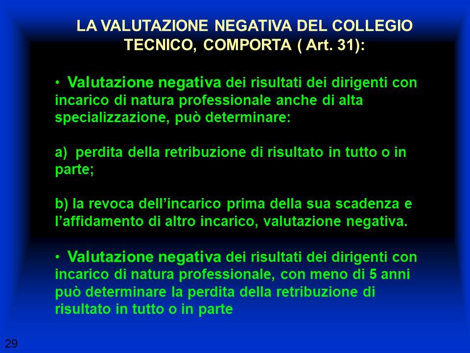 29 LA VALUTAZIONE NEGATIVA DEL COLLEGIO TECNICO, COMPORTA ( Art. 31): Valutazione negativa dei risultati dei dirigenti con incarico di natura professi