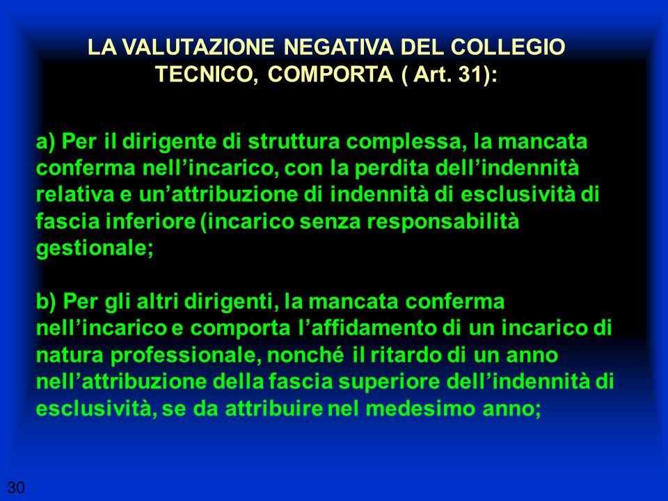30 LA VALUTAZIONE NEGATIVA DEL COLLEGIO TECNICO, COMPORTA ( Art. 31): a) Per il dirigente di struttura complessa, la mancata conferma nellincarico, co