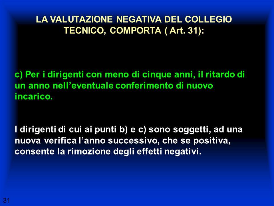 31 LA VALUTAZIONE NEGATIVA DEL COLLEGIO TECNICO, COMPORTA ( Art. 31): c) Per i dirigenti con meno di cinque anni, il ritardo di un anno nelleventuale