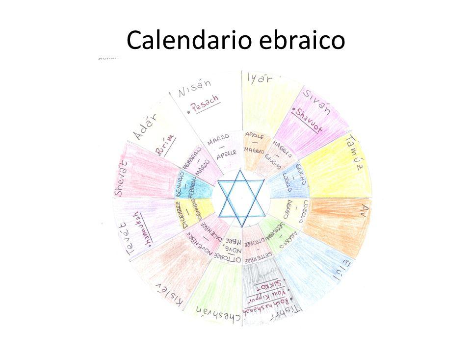Principali feste ebraiche Feste religiose Lelemento essenziale della storia dellinsegnamento ebraico si ritrova nelle feste religiose, attraverso le quali si trasmettono, di generazione in generazione, le tradizioni ebraiche mediante racconti, gesti, cibi simbolici e canti.