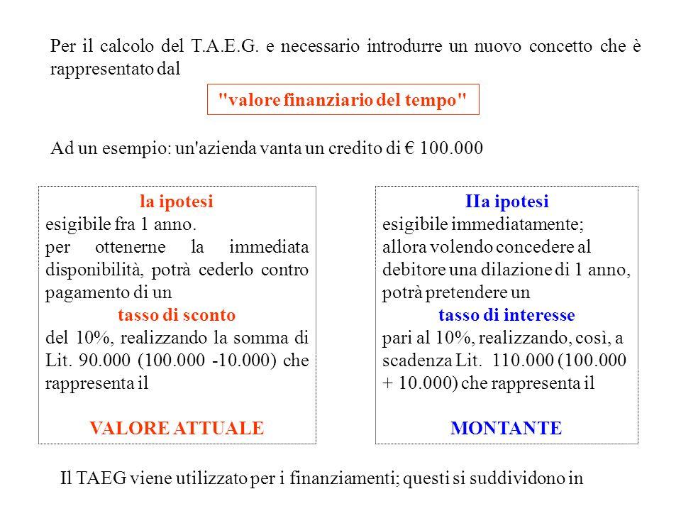 Ad un esempio: un'azienda vanta un credito di 100.000 Il TAEG viene utilizzato per i finanziamenti; questi si suddividono in Per il calcolo del T.A.E.
