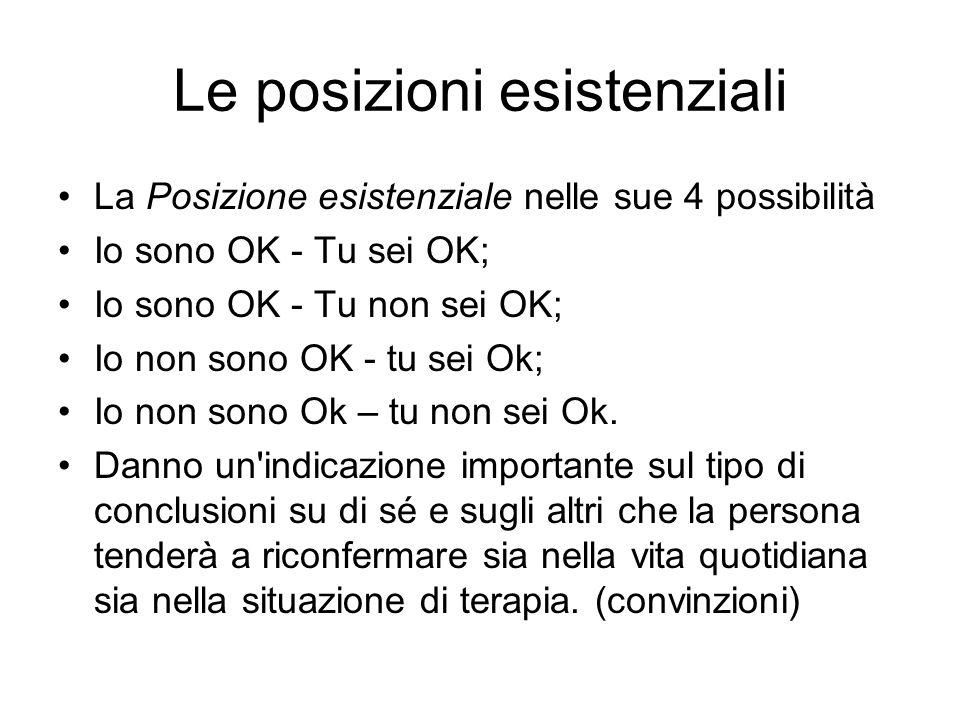 Le posizioni esistenziali La Posizione esistenziale nelle sue 4 possibilità Io sono OK - Tu sei OK; Io sono OK - Tu non sei OK; Io non sono OK - tu se