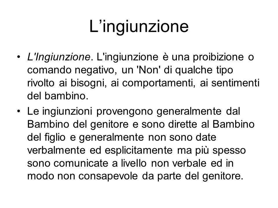 Lingiunzione L'Ingiunzione. L'ingiunzione è una proibizione o comando negativo, un 'Non' di qualche tipo rivolto ai bisogni, ai comportamenti, ai sent
