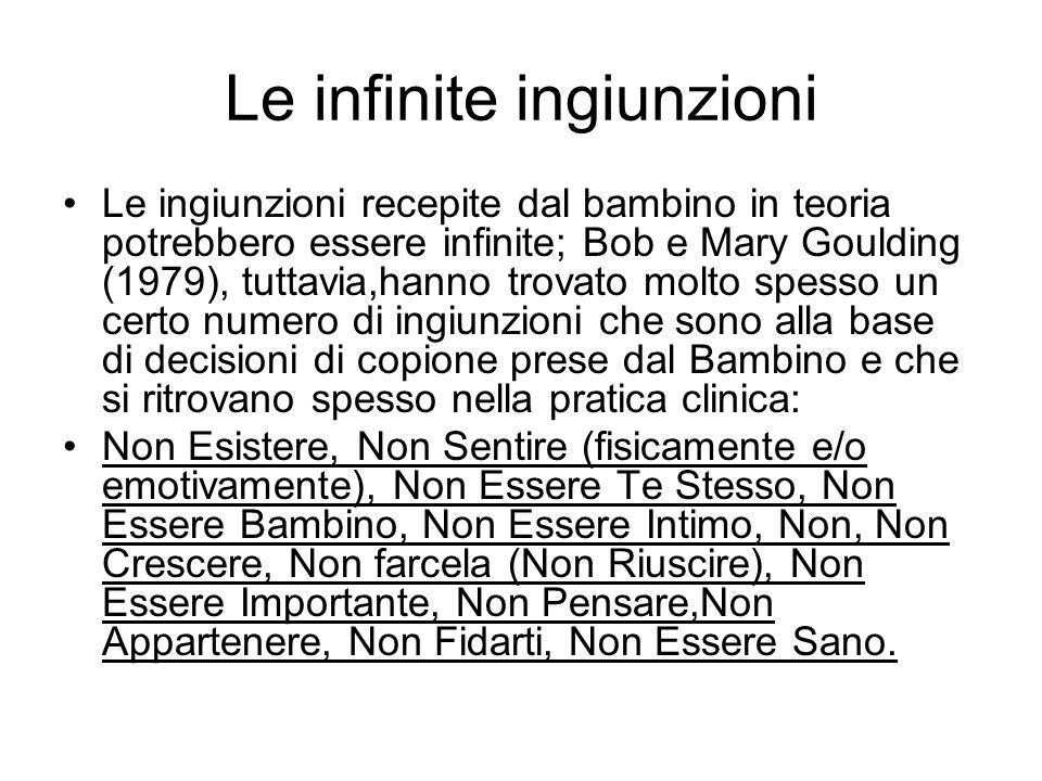 Le infinite ingiunzioni Le ingiunzioni recepite dal bambino in teoria potrebbero essere infinite; Bob e Mary Goulding (1979), tuttavia,hanno trovato m